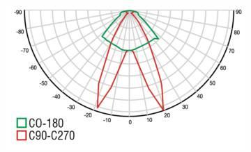 LINEA IP - 468780278 - TCI