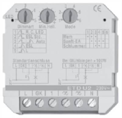 ETDU29 - 180426 - TCI