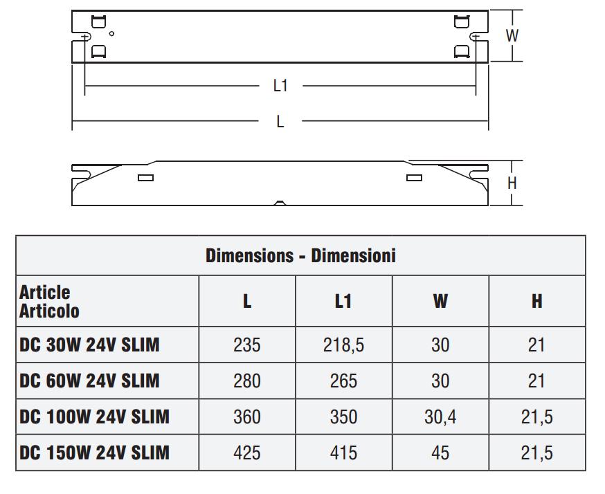 DC 30W 24V SLIM R - 127953 - TCI