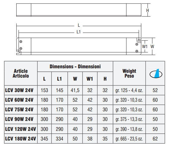 LCV 60W 24V - 127821 - TCI