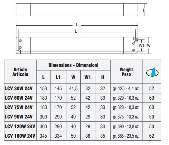 LCV 90W 24V - 127823 - TCI